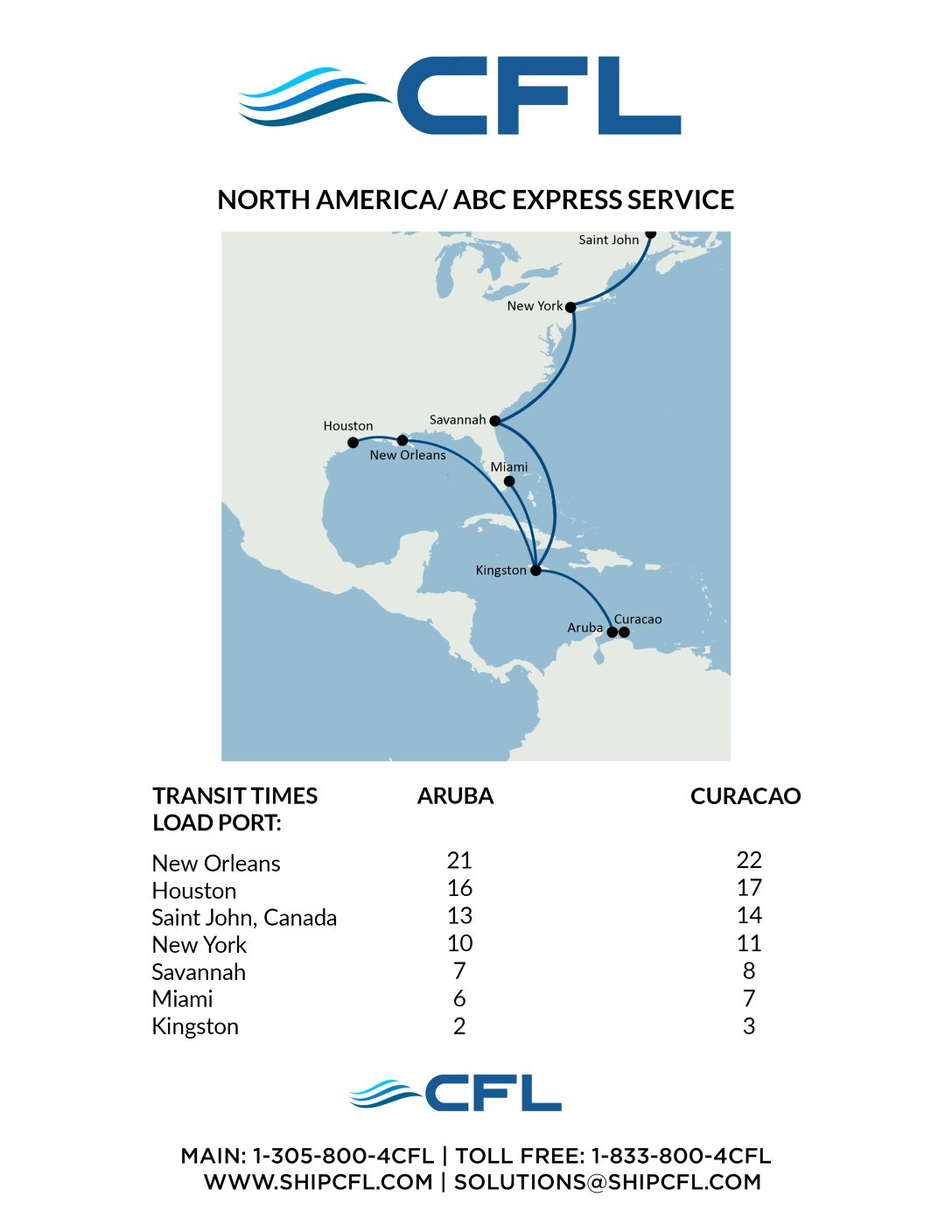 CFL-ABC-MAP